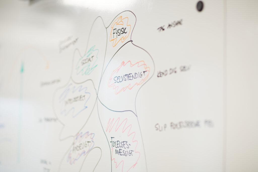 Elementerne i den kompetancebasseret uddannelse (KBU)